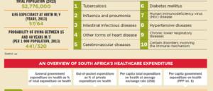 Healthcare factsheet